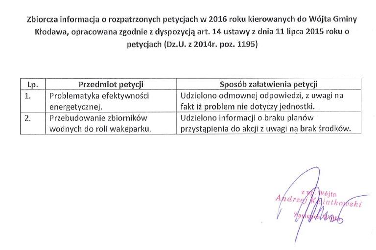 petycje_2016.jpg